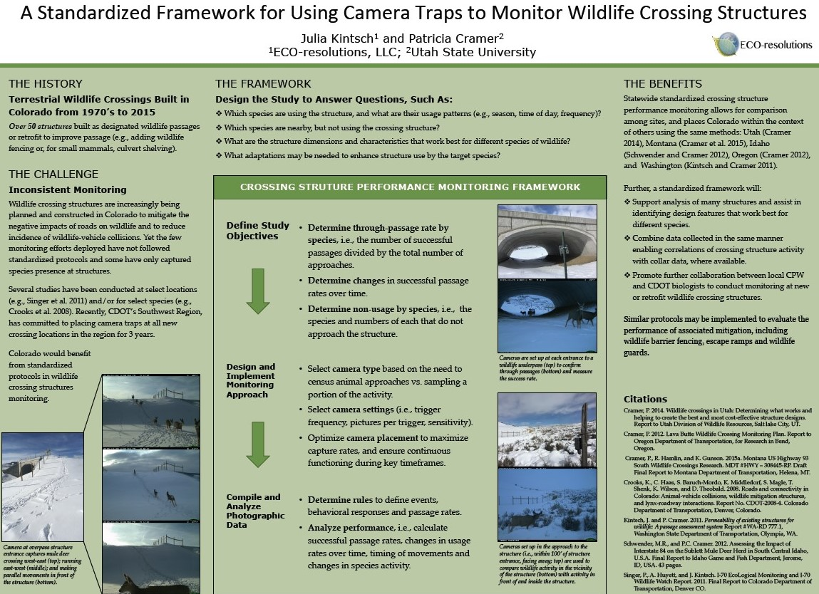 A Standardized Framework for Using Camera Traps to Monitor Wildlife Crossing Structures